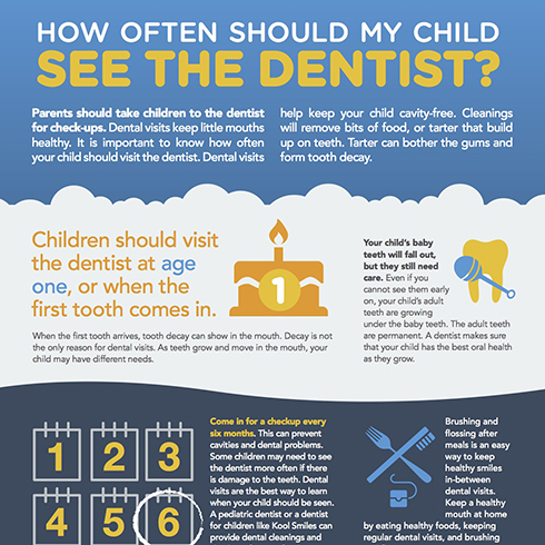 How Often Should I Take my Child to the Dentist?