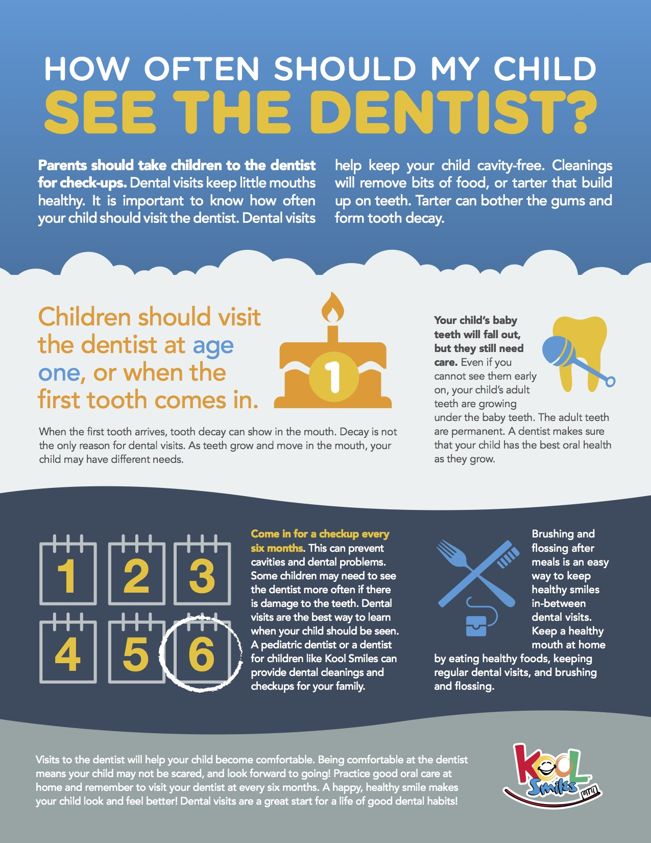 How Often Should I Take my Child to the Dentist? - Thornhedge